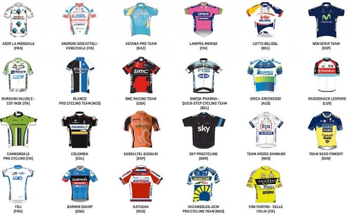 Giro d'Italia 2013 Takım ve Bisikletçi Listesi