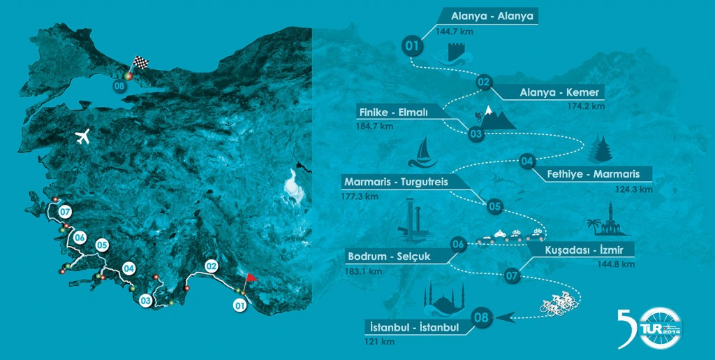 TUR2014 stages