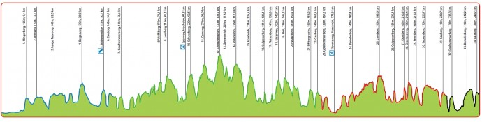 Amstel Gold Race 2014 Ön Değerlendirmesi