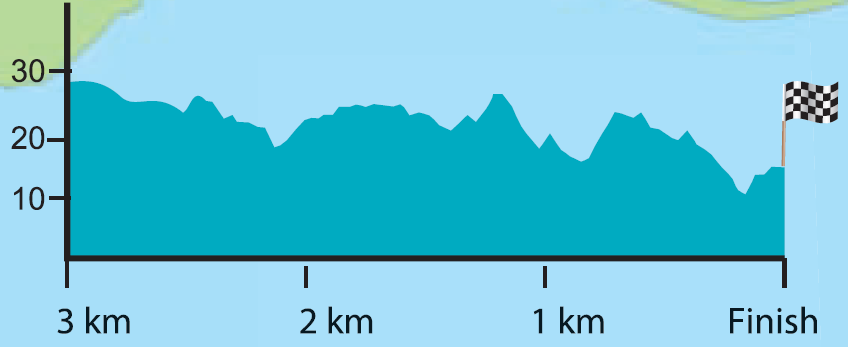 stage 8 finish