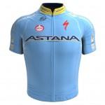 Astana-Pro-Team-2015