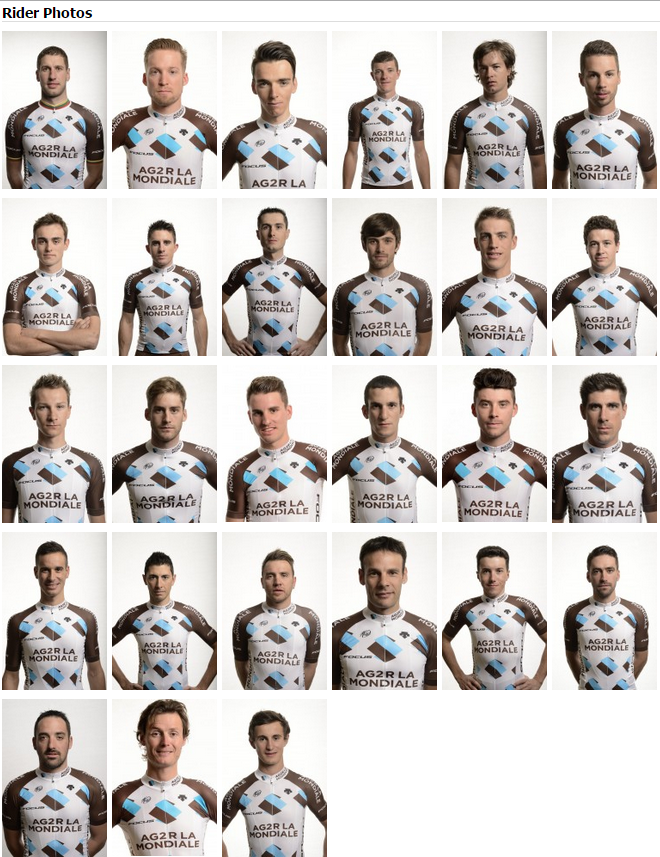 procycling mugshots