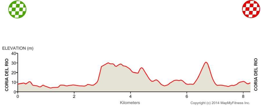 Vuelta-a-Andalucia-Ruta-Ciclista-Del-Sol-Stage-1-ITT-1419587865