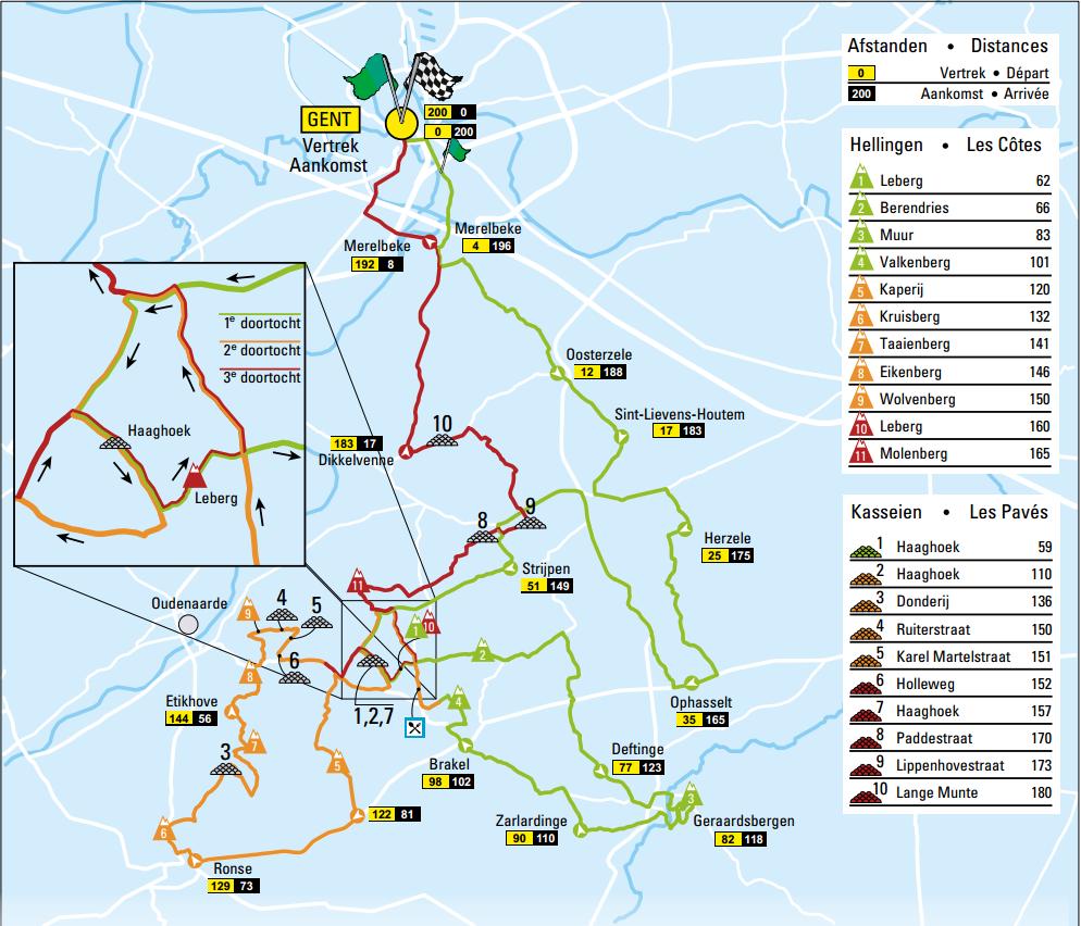 omloop het nieuwsblad 2015 map