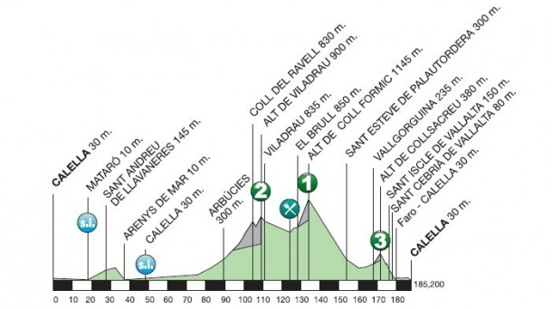 Volta Ciclista a Catalunya 2015 - stage 01