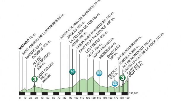 Volta Ciclista a Catalunya 2015 - stage 02