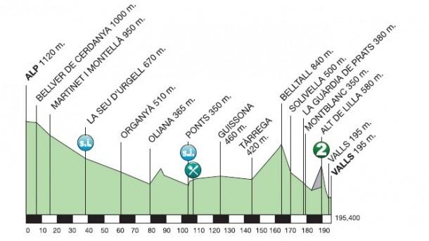 Volta Ciclista a Catalunya 2015 - stage 05