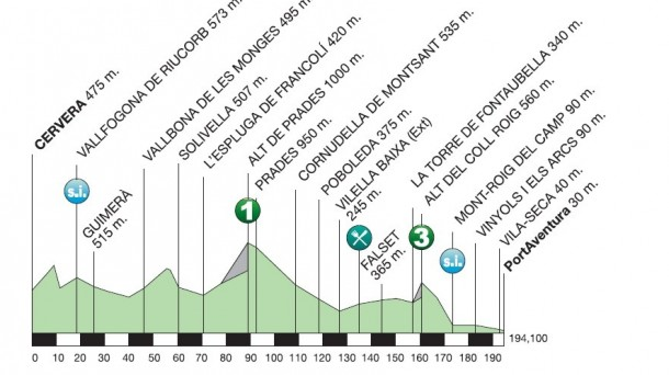 Volta Ciclista a Catalunya 2015 - stage 06
