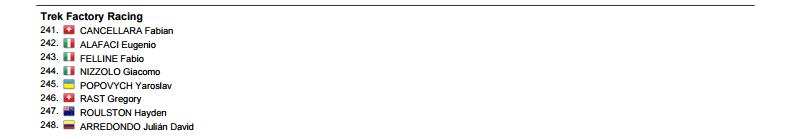 milano sanremo 2015 startlist02