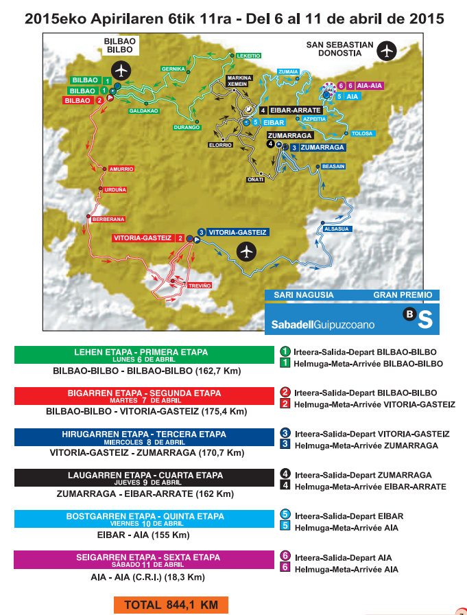 Vuelta al Pais Vasco 2015 - map