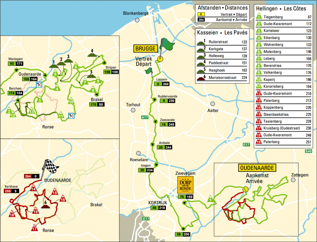 tour of flanders 2015 map