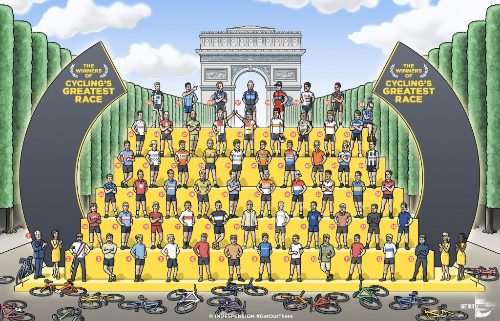all-the-winners-of-the-tour-de-france-resized